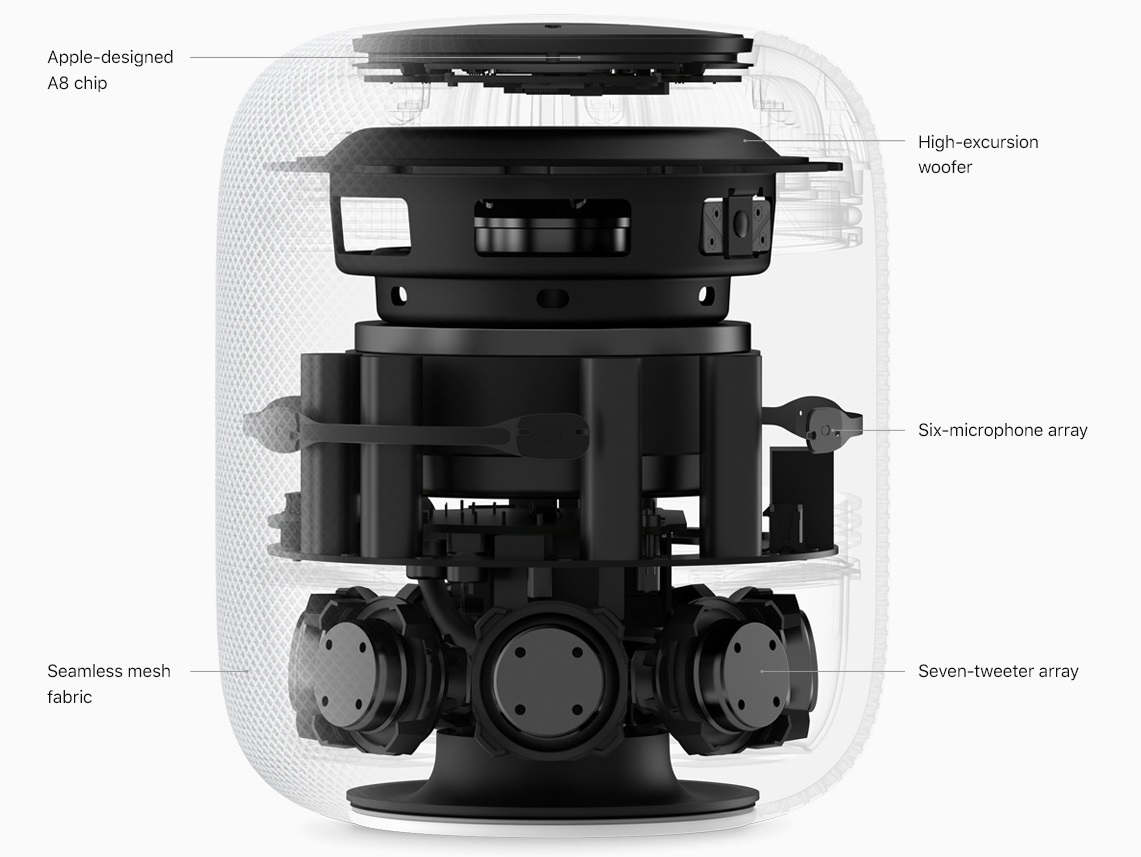 Apple releases HomePod, available now from Apple.com